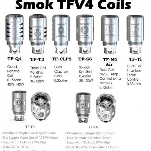 TFV4coilslinupb